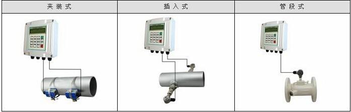 超声波流量计安装示意图.jpg