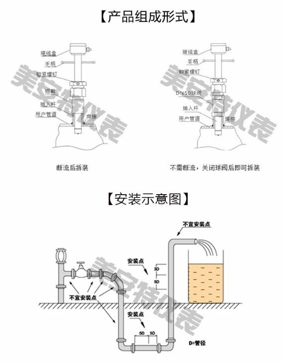 插入式电磁流量计产品组成及特点.jpg