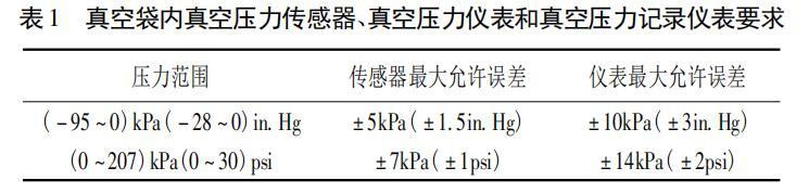 表1 真空袋内真空压力传感器、真空压力仪表和真空压力记录仪表要求