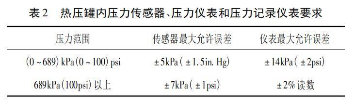 表 2 热压罐内压力传感器、压力仪表和压力记录仪表要求