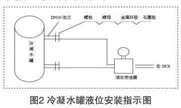 冷凝水罐液位安装指示图