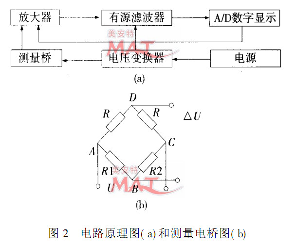 论文:弹簧管压力表改装为远传压力表的方法研究